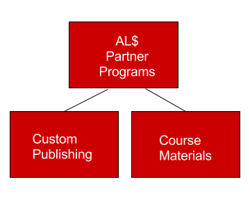 3 boxes that representing AL$ partner programs, Custom Publishing and Course materials
